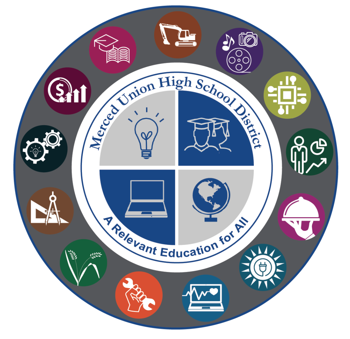 Career Technical Education - Merced Union High School District
