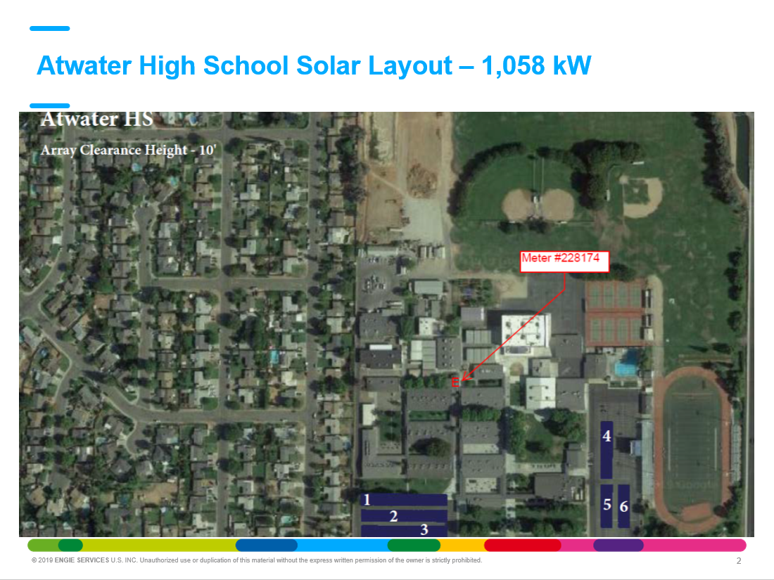 Atwater High Solar